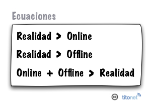 frontera digital