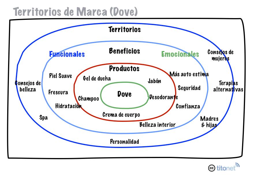 Territorios Marca2