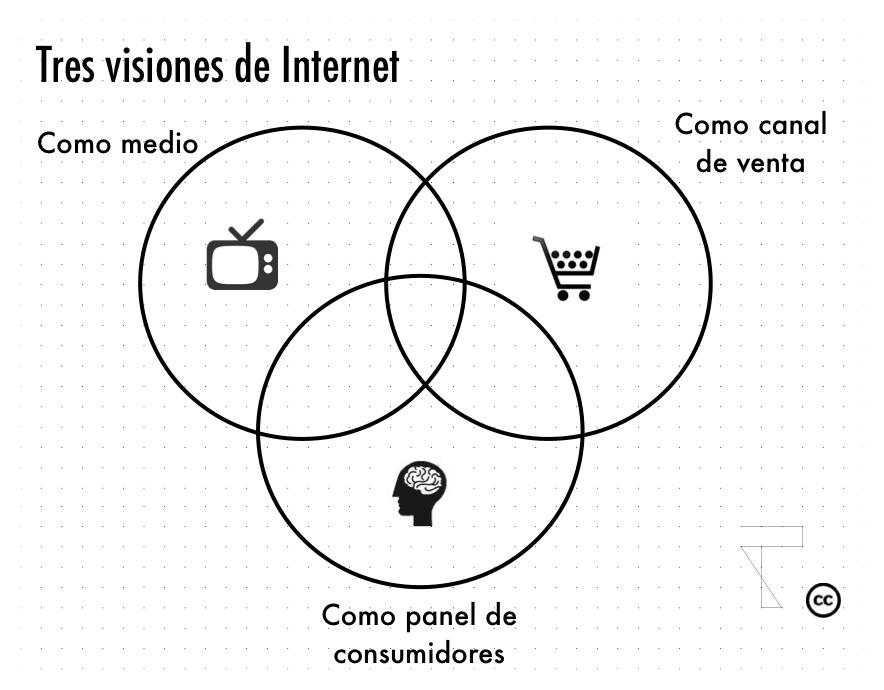 estretagi Internet 1