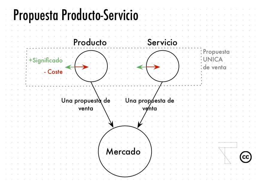 Product-servicio12
