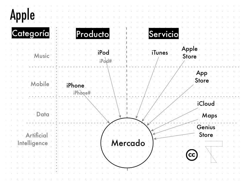 Product-servicio2
