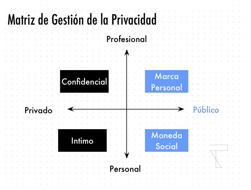 Privacidad-2